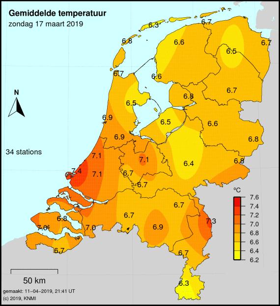 KNMI gemiddelde temperatuur