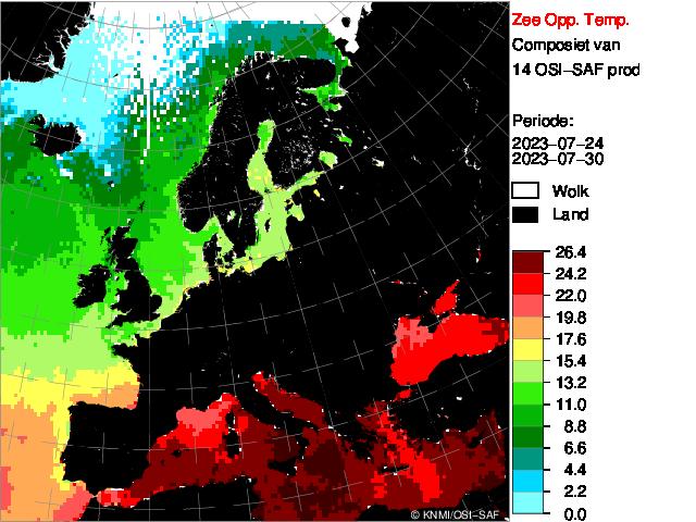 Zee opp. temperatuur periode  bij meteotines