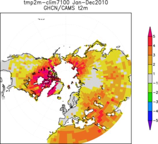 Figuur 3. Afwijking van normaal (1971-2000) van de luchttemperatuur op 2 meter hoogte, gemiddeld over 2010. Rond de Noord-Atlantische Oceaan is het typische patroon van de Noord-Atlantische Oscillatie zichtbaar. Bron: NCEP.
