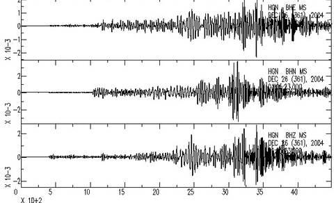 Seismogram van de aardbeving