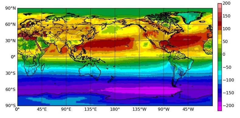 Figuur 5: Door CERES satellietsensoren gemeten netto stralingsflux, oftewel alle inkomende stralingsfluxen (alleen kortgolvig) min alle uitgaande stralingsfluxen (kort- en langgolvig) aan de top van de atmosfeer voor juni 2000-2009 in W/m2.