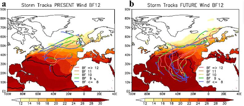 Figuur 1. Links: Banen van stromen die in het huidige klimaat de kust van Europa met orkaankracht (Beaufort 12) bereikt hebben. Deze ontstaan voornamelijk voor de kust van Canada. Rechts hetzelfde in een warmer klimaat aan de eind van de eeuw. De (sub)tro