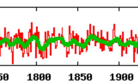 Figuur 1 Temperatuurreeks april 1706-2007