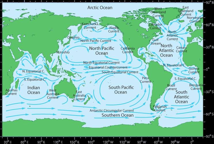 Figuur 1: Schematische weergave van de windgedreven oceaanstromingen aan het oppervlak [bron: NOC]
