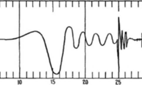 iguur 4: De registratie van een meteoor op een van de eerste microbarometers (Shaw en Dines, 1904). Het betreft infrageluid van de Tunguska meteoor in Siberië opgetekend in het Verenigd Koninkrijk (Whipple, 1930).