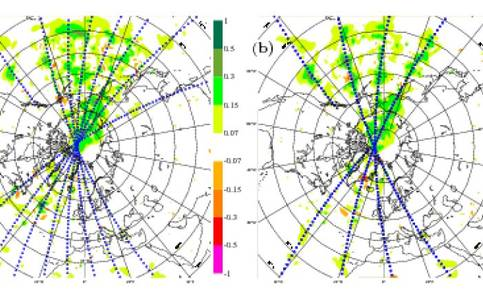 Figure 4. Mean 500 hPa wind (m/s) analysis impact for the tandem-Aeolus (left panel) and dual-perspective (right panel) DWL scenarios. Green/red spots denote positive/negative impact; the blue spots denote the DWL observation locations.
