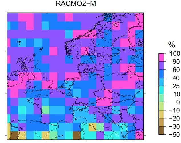 Figuur 6. Relatieve verandering (2071-2100 t.o.v. 1971-2000) van extremen in de uurneerslag (het 99.9 percentiel van het dagelijks maximum van de uurintensiteit) in een simulatie met het KNMI regionale klimaatmodel RACMO