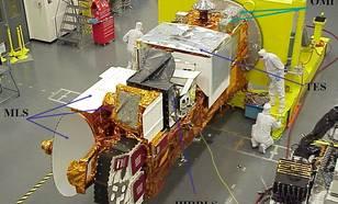 Figuur 2a: De Aura-satelliet en het OMI-meetinstrument. De satelliet draagt nog een aantal andere instrumenten. Deze instrumenten zijn zo gekozen dat hun metingen elkaar aanvullen. De telescoopopening bevindt zich achter het onderste zwarte plaatje aan de