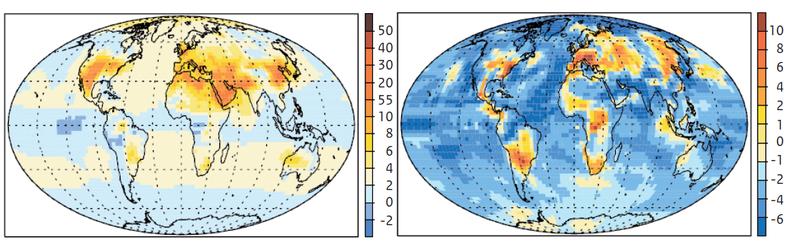 Figuur 2. Verandering in de ozonconcentratie (ppb; 1 ppb≈2 μg.m-3 ) in juni-augustus in 2100 ten opzichte van 2000 ten gevolge van veranderingen in biogene uitstoot (links) en ten gevolge van klimaatverandering met een 50%-toename in NOx-productie door bl