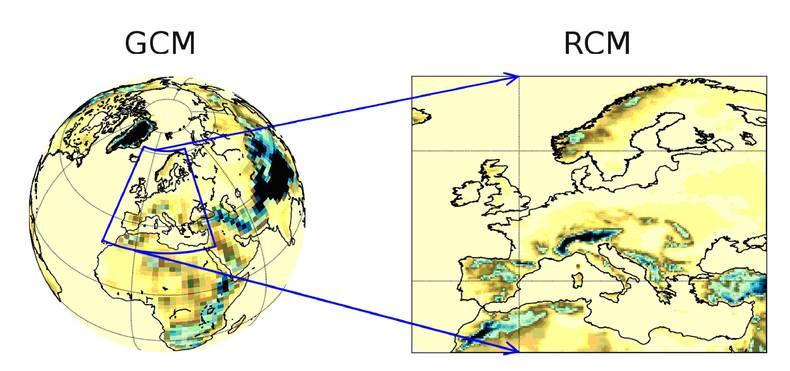 Fig.1 Versimpelde schematische weergave van de nesting procedure: mondiaal klimaatmodel (GCM) en regionaal klimaatmodel (RCM).
