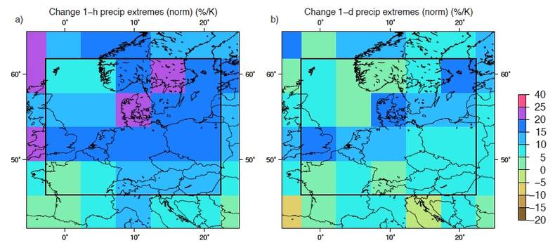 Figure 3. The change in the 99.9th percentile of extreme precipitation on a grid scale (25x25 km) normalized by the seasonal mean local temperature change. Changes are computed from the difference between the future period 2071-2100 and the reference peri