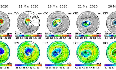satellietmetingen met de MLS van CIO en HCI op 18 km hoogte boven de noordpool in februari en maart 2020