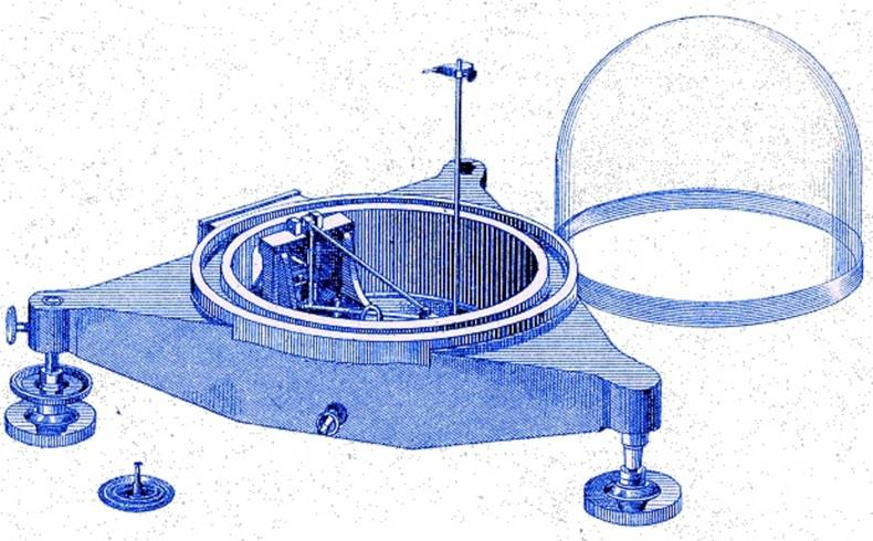 Afbeelding van een Von Rebeur-Paschwitz seismograaf.
