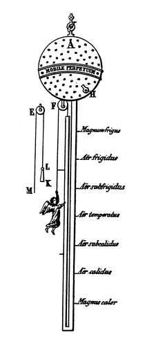 Kunstzinnig uitgevoerde Florentijnse thermometer uit de 17e eeuw