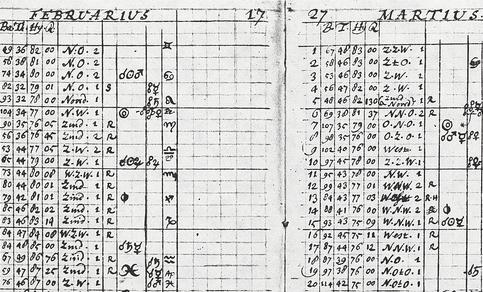 Waarnemingen Cruquius Delft en Rijnsburg februari/maart 1727