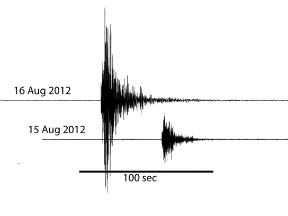 Seismogram van de aardbeving in Leermens en Huizinge (15 en 16 augustus 2012).