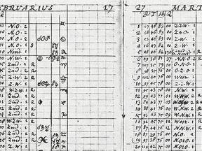 Waarnemingen Cruquius Delft en Rijnsburg februari/maart 1727 (Bron: Archief Hoogheemraadschap van Rijnland)
