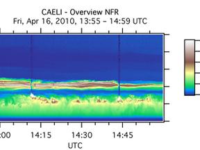 Lidarmetingen van de Raman lidar van vulkaanstof op 16 april 2010. De afbeelding geeft op ieder tijdstip een dwarsdoorsnede van de atmosfeer. De stoflaag net boven de 2 km hoogte is goed zichtbaar (Metingen en figuur: A. Apituley (RIVM)
