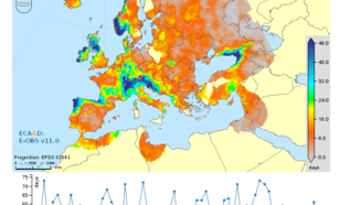 Figure 1: Annual Heavy precipitation days (R10mm)
