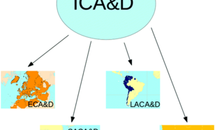 Fig. 1. Schematic representation of ICA&D and its regional implementations. ECA&D: Europe & Middle East; SACA&D: Southeast Asia; LACA&D: Latin America; WACA&D: West Africa.