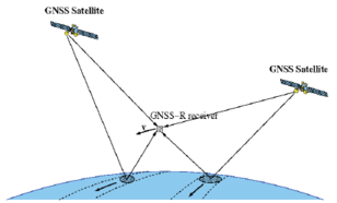 Illustration of the GNSS-R concept (from ESA navipedia web page)