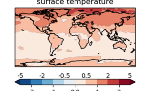 Figuur 1. Verwachte temperatuurafwijking (°C) in 2020-2024 t.o.v. 1981-2010. Hierbij dient 0,6°C te worden opgeteld om de afwijking t.o.v. de pre-industriële periode te krijgen, die geldt voor de 1,5 °C van het Parijs-akkoord. Bron: WMO GADCU.