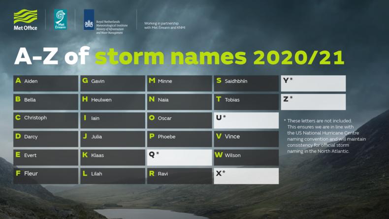 de lijst met stormnamen voor seizoen 2020-2021