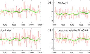 Langjarige reeksen van a) de Southern Oscillation Index, het drukverschil tussen Tahiti en Darwin, b) de traditionele Niño3.4 index, c) een maat voor ENSO gebaseerd op regenmetingen, en d) de voorgestelde relatieve Niño3.4 index.