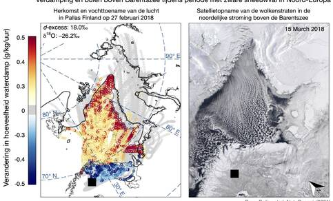 Verdamping boven Barentszzee