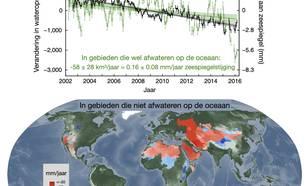 Verandering in wateropslag op het land tussen 2002 en 2016