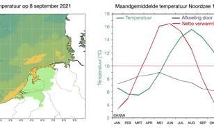 Actuele temperatuurverdeling Noordzee en de gemiddelde jaarlijkse gang in temperatuur