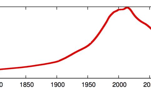 Een scenaro waarin de hoeveelheid methaan in de atmosfeer vanaf 2020 afneemt. Bron: KNMI.