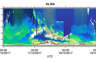 Figuur 2. Detectie van de rookpluim door de LIDAR ceilometer in De Bilt. In de avond van de 16e kwam de pluim binnen op 1 tot 3 km hoogte (witte kleur).