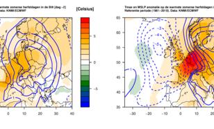 Composiet van warmste zomerse herfstdagen in de Bilt. Maximumtemperatuur (kleuren, Celsius) en luchtdruk aan de grond  (contouren, mbar) anomalie. (links: 2 dagen voorafgaand aan de zomerse dag; rechts: op de zomerse dag zelf). Data: ECMWF.