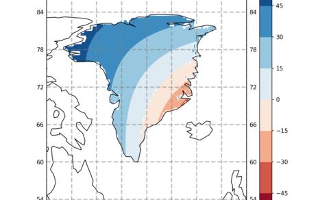 Figuur 2: De gevolgen aan de Nederlandse kust van het verdwijnen van ijs in verschillende delen van de Groenlandse ijskap, in procenten van de wereldgemiddelde zeespiegelstijging (Data: Mitrovica et al. 2018).