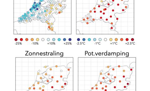 Langjarige trend, regressie tegen wereldgemiddelde temperatuur. Ook hier april-september gemiddelden. Lengte van meetreeksen verschilt, niet alle getoonde trends zijn statistisch significant.