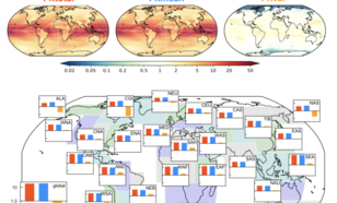 Figure 2: Probability Ratio (PR) for the change in monthly high-temperature events in a world with 2 °C warming relative to the present-day climate. PR split in total PR (red), PR due to mean climate change (blue) and changing climate variability (yellow)