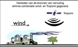 Tropomi metingen combineren met windgegevens om de bron van uitstoot te bepalen