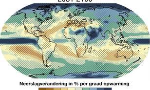 Figuur 3. Berekende verandering in neerslag door klimaatmodellen voor 2081-2100. In de gestippelde gebieden komen de verschillende modellen goed met elkaar overeen. Bron: IPCC 5de assessment report WG1 Chapter 12.