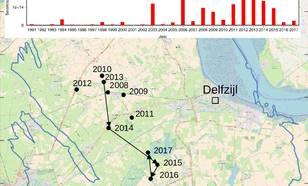 Figuur 3. Het totale seismische moment per jaar (boven) en het zwaartepunt van het seismische moment is een paar kilometer naar het noorden verschoven. ©KNMI