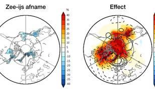 Effect van verminderd zee-ijs (links) op (rechts) temperatuur (kleuren ०C) en atmosferische circulatie (contouren hPa) volgens het klimaatmodel HadGEM2-ES. Zee-ijs als in een wereld met 2 ०C mondiale opwarming, andere condities gelijk.