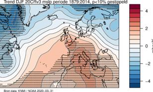 Kaart van Europa met lineaire trend in de luchtdruk in mbar per graad mondiale opwarming in de winter.