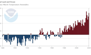 Tijdreeks van het wereldtemperatuurverschil tussen januari t/m maart 2020 en het eerste kwartaalgemiddelde van de 20e eeuw.