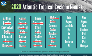 De lijst met stormnamen waar het Atlantisch Orkaanseizoen van 2020 doorheen is geraasd.