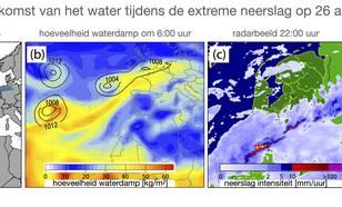 Herkomst van de extreme regen van 26 augustus 2010 in Oost-Nederland.