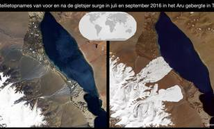 Gletsjer surges in het Aru gebergte